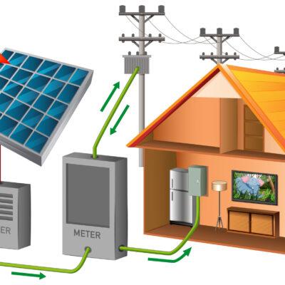 Partes de una instalación solar y su mantenimiento.